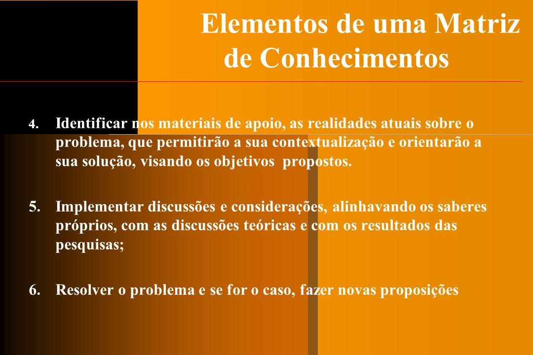 Elementos de uma Matriz de Conhecimentos 4. Identificar nos materiais de apoio, as realidades atuais sobre o problema, que permitirão a sua contextual