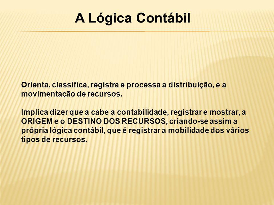 A Lógica Contábil Orienta, classifica, registra e processa a distribuição, e a movimentação de recursos. Implica dizer que a cabe a contabilidade, reg