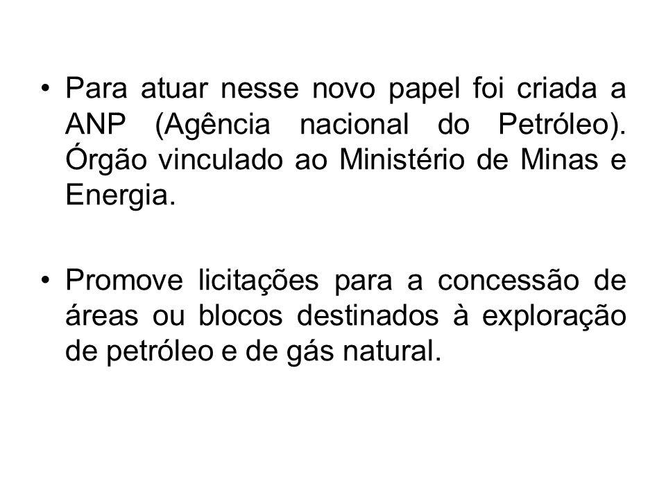 Para atuar nesse novo papel foi criada a ANP (Agência nacional do Petróleo). Órgão vinculado ao Ministério de Minas e Energia. Promove licitações para