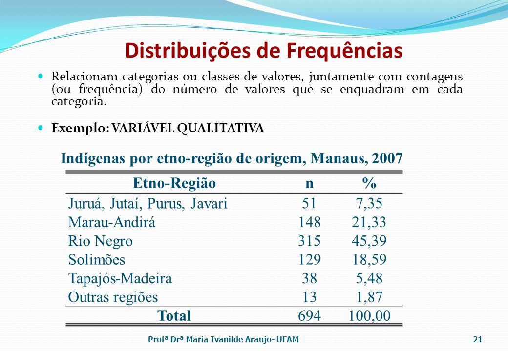 Distribuições de Frequências Relacionam categorias ou classes de valores, juntamente com contagens (ou frequência) do número de valores que se enquadram em cada categoria.