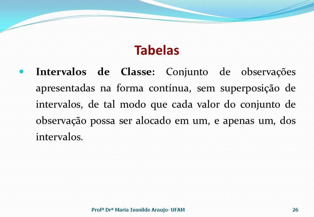 Tabelas Intervalos de Classe: Conjunto de observações apresentadas na forma contínua, sem superposição de intervalos, de tal modo que cada valor do conjunto de observação possa ser alocado em um, e apenas um, dos intervalos.