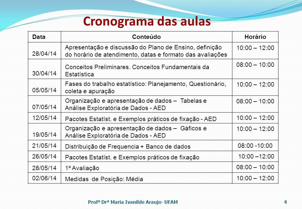 Cronograma das aulas DataConteúdo Horário 28/04/14 Apresentação e discussão do Plano de Ensino, definição do horário de atendimento, datas e formato das avaliações 10:00 – 12:00 30/04/14 Conceitos Preliminares.