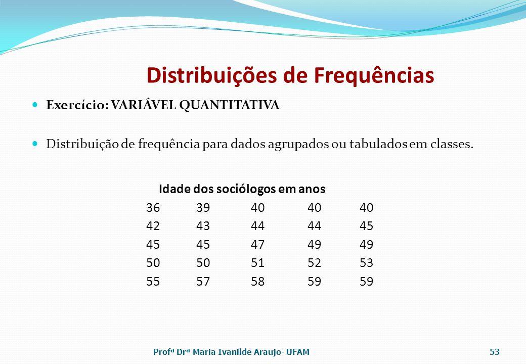 Distribuições de Frequências Exercício: VARIÁVEL QUANTITATIVA Distribuição de frequência para dados agrupados ou tabulados em classes.