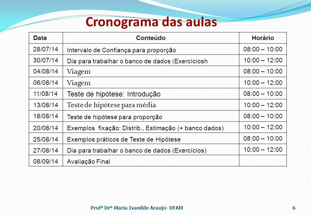 Medidas de tendência central Profª Drª Maria Ivanilde Araujo- UFAM57