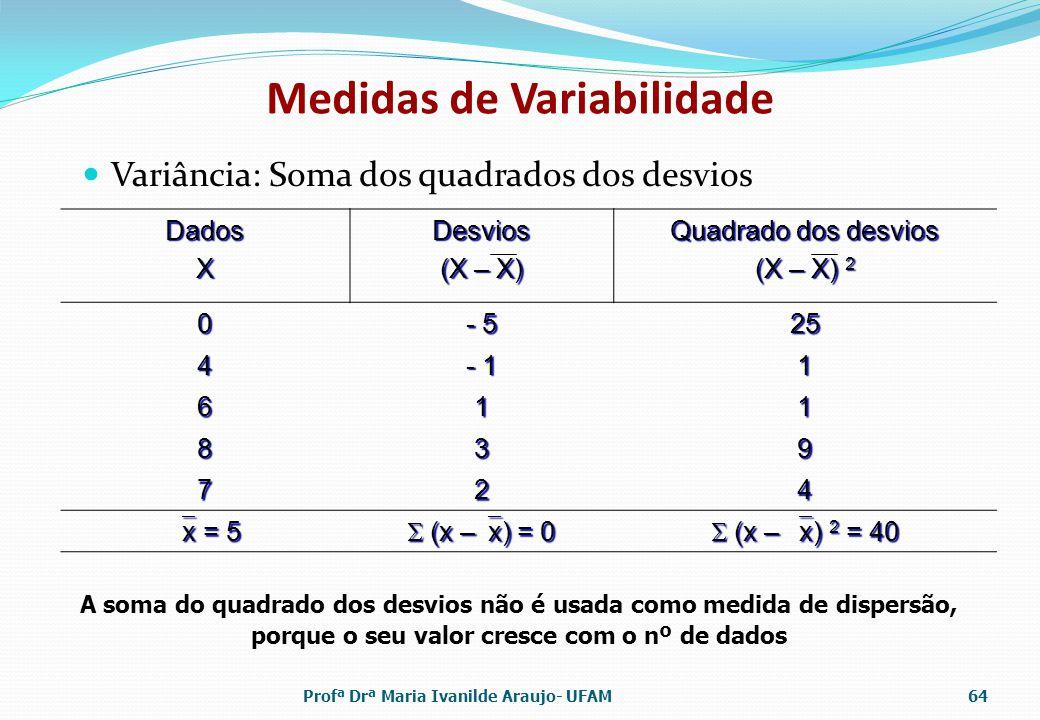 Medidas de Variabilidade Variância: Soma dos quadrados dos desvios DadosXDesvios (X – X) Quadrado dos desvios (X – X) 2 0 - 5 25 4 - 1 1 611 839 724 x = 5 x = 5 (x – x) = 0 (x – x) = 0 (x – x) 2 = 40 (x – x) 2 = 40 A soma do quadrado dos desvios não é usada como medida de dispersão, porque o seu valor cresce com o nº de dados Profª Drª Maria Ivanilde Araujo- UFAM64