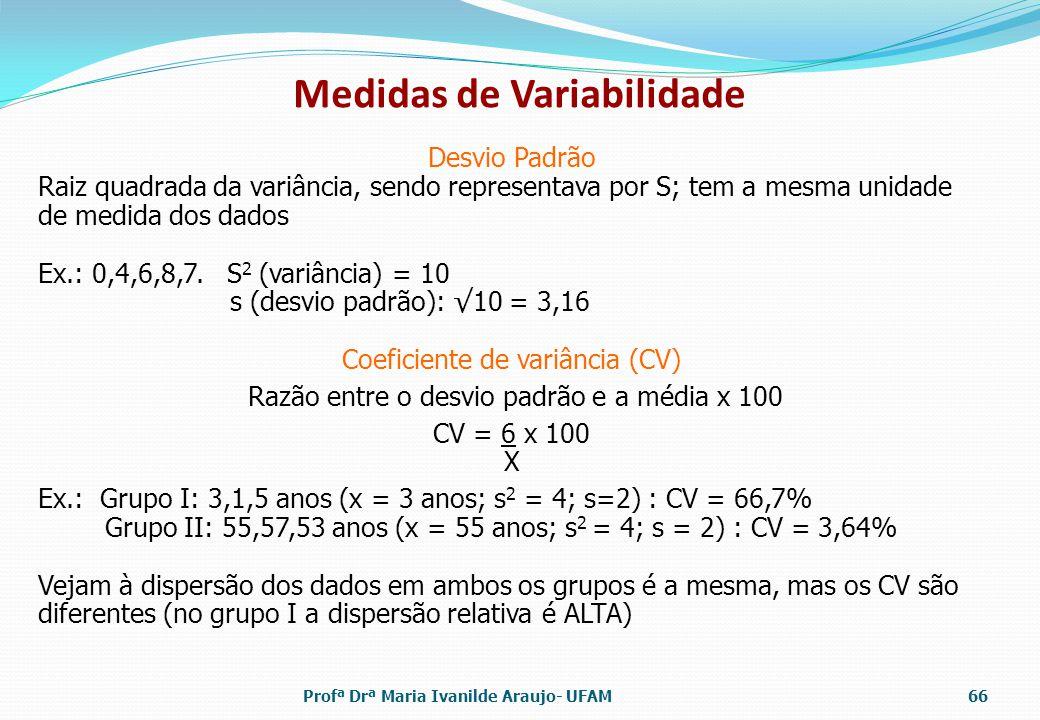 Medidas de Variabilidade Desvio Padrão Raiz quadrada da variância, sendo representava por S; tem a mesma unidade de medida dos dados Ex.: 0,4,6,8,7.