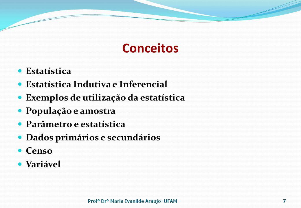 Conceitos Estatística Estatística Indutiva e Inferencial Exemplos de utilização da estatística População e amostra Parâmetro e estatística Dados primários e secundários Censo Variável Profª Drª Maria Ivanilde Araujo- UFAM7