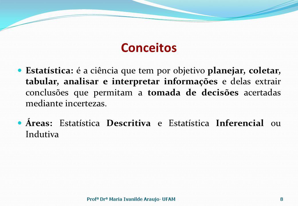 Conceitos População: é o conjunto de elementos (valores, pessoas, medidas etc.) que tem pelos menos uma característica em comum.