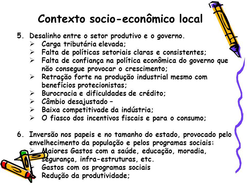 Contexto socio-econômico local 5.Desalinho entre o setor produtivo e o governo. Carga tributária elevada; Falta de políticas setoriais claras e consis