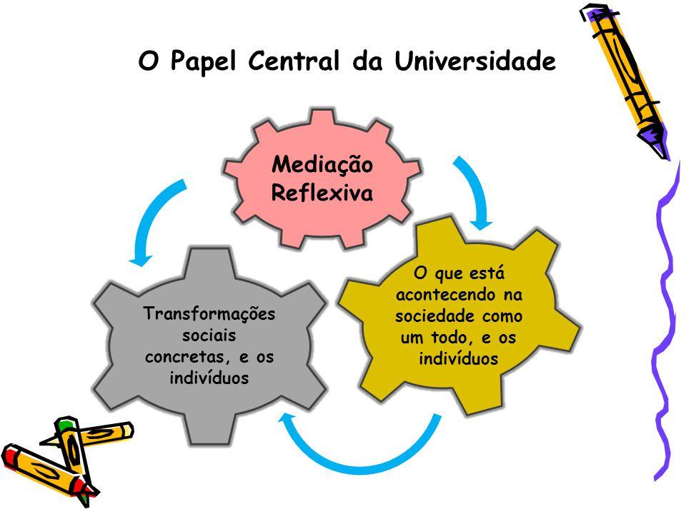 O Papel Central da Universidade Mediação Reflexiva Transformações sociais concretas, e os indivíduos O que está acontecendo na sociedade como um todo,