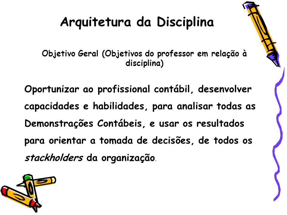 Arquitetura da Disciplina Objetivo Geral (Objetivos do professor em relação à disciplina) Oportunizar ao profissional contábil, desenvolver capacidade