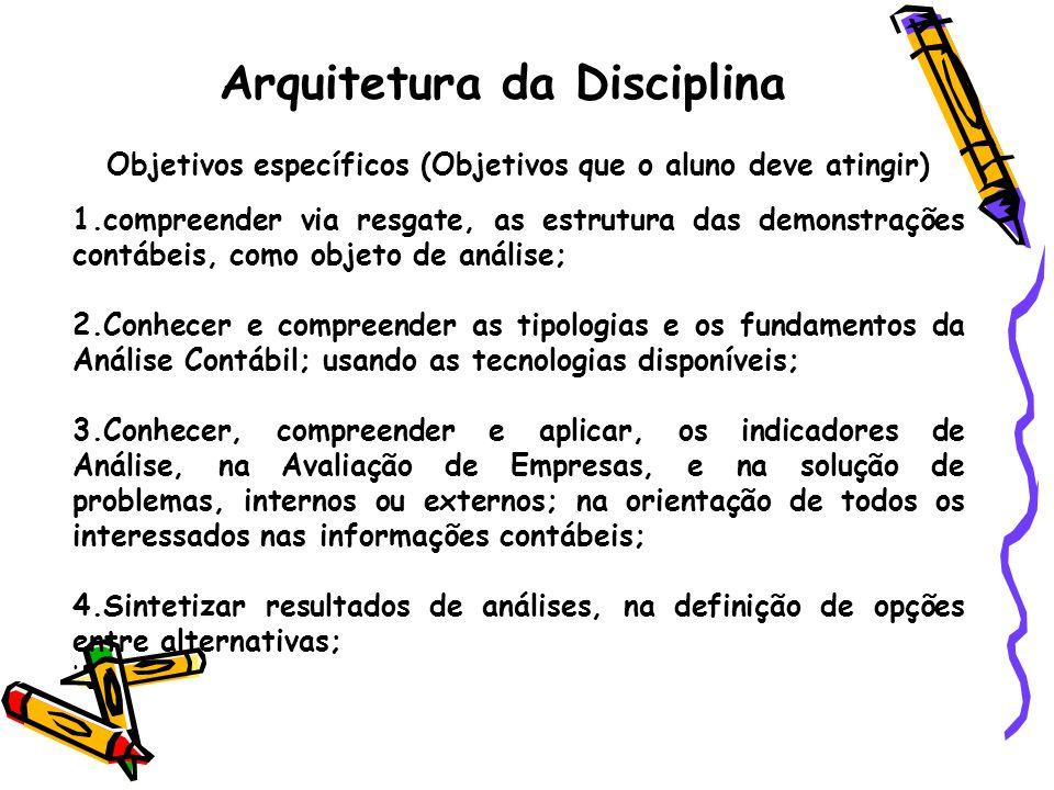 Arquitetura da Disciplina Objetivos específicos (Objetivos que o aluno deve atingir) 1.compreender via resgate, as estrutura das demonstrações contábe
