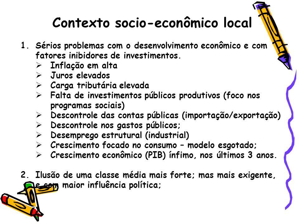 Contexto socio-econômico local 1.Sérios problemas com o desenvolvimento econômico e com fatores inibidores de investimentos. Inflação em alta Juros el
