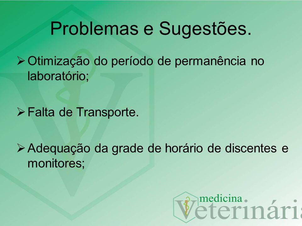 Problemas e Sugestões. Otimização do período de permanência no laboratório; Falta de Transporte. Adequação da grade de horário de discentes e monitore
