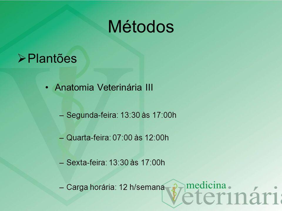 Métodos Plantões Anatomia Veterinária III –Segunda-feira: 13:30 às 17:00h –Quarta-feira: 07:00 às 12:00h –Sexta-feira: 13:30 às 17:00h –Carga horária: