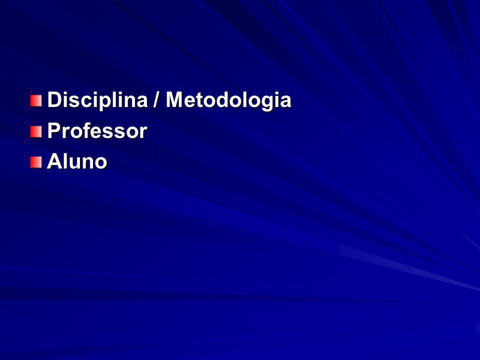 Disciplina / Metodologia ProfessorAluno