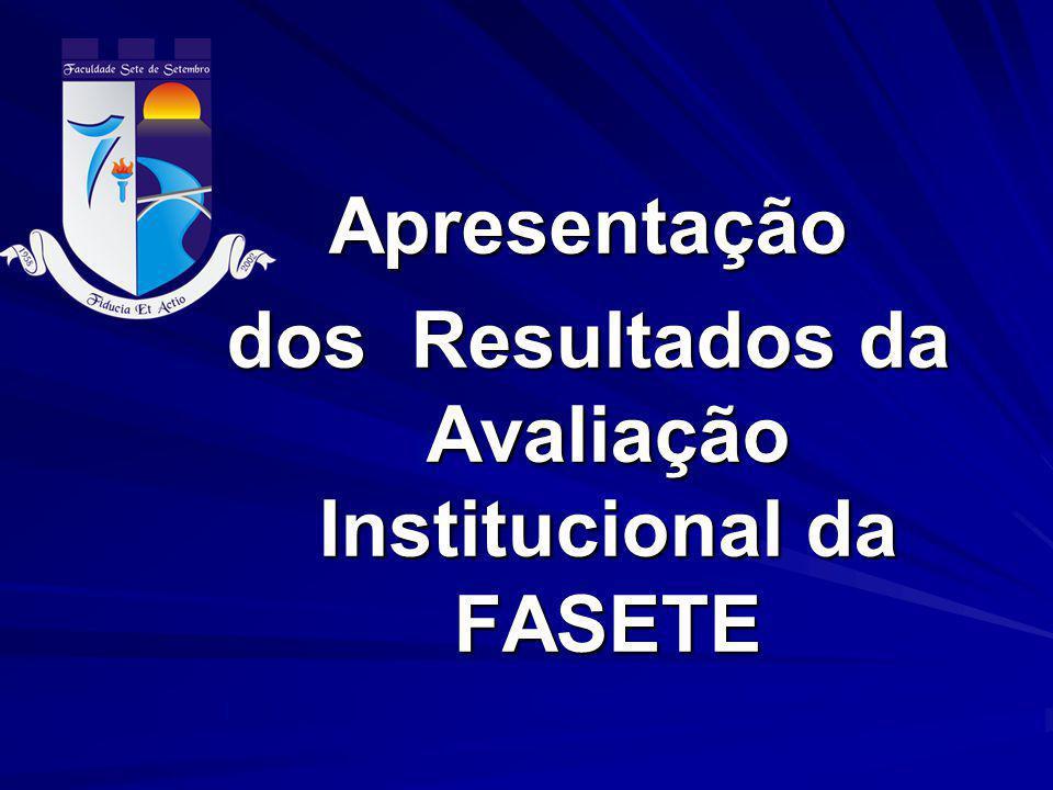 Apresentação dos Resultados da Avaliação Institucional da FASETE