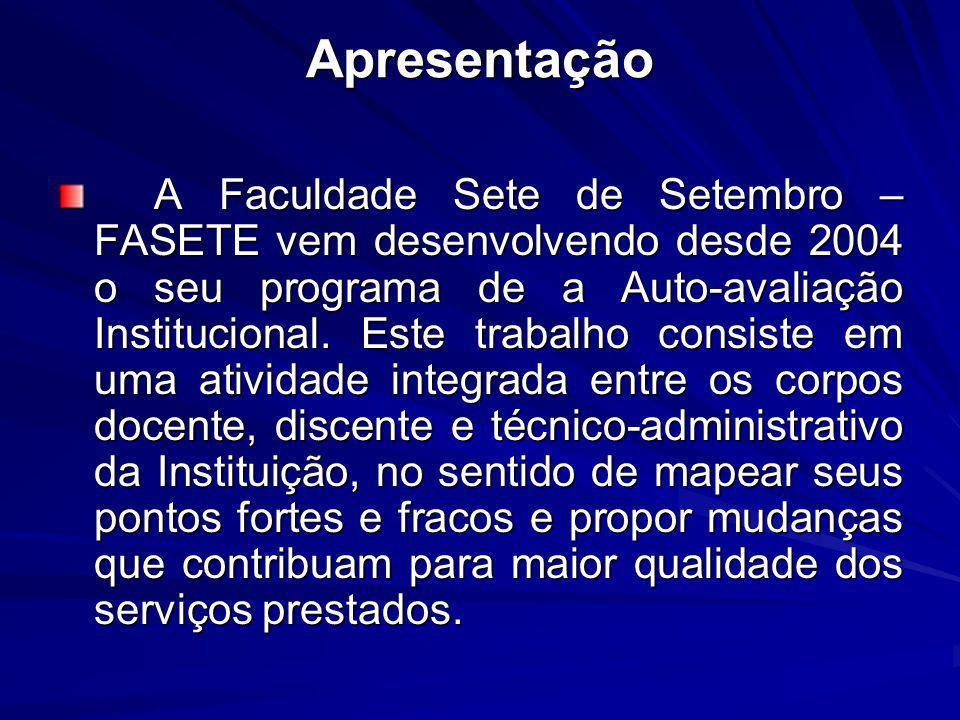 Apresentação A Faculdade Sete de Setembro – FASETE vem desenvolvendo desde 2004 o seu programa de a Auto-avaliação Institucional. Este trabalho consis