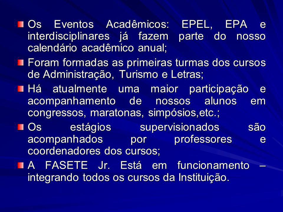 Os Eventos Acadêmicos: EPEL, EPA e interdisciplinares já fazem parte do nosso calendário acadêmico anual; Foram formadas as primeiras turmas dos curso