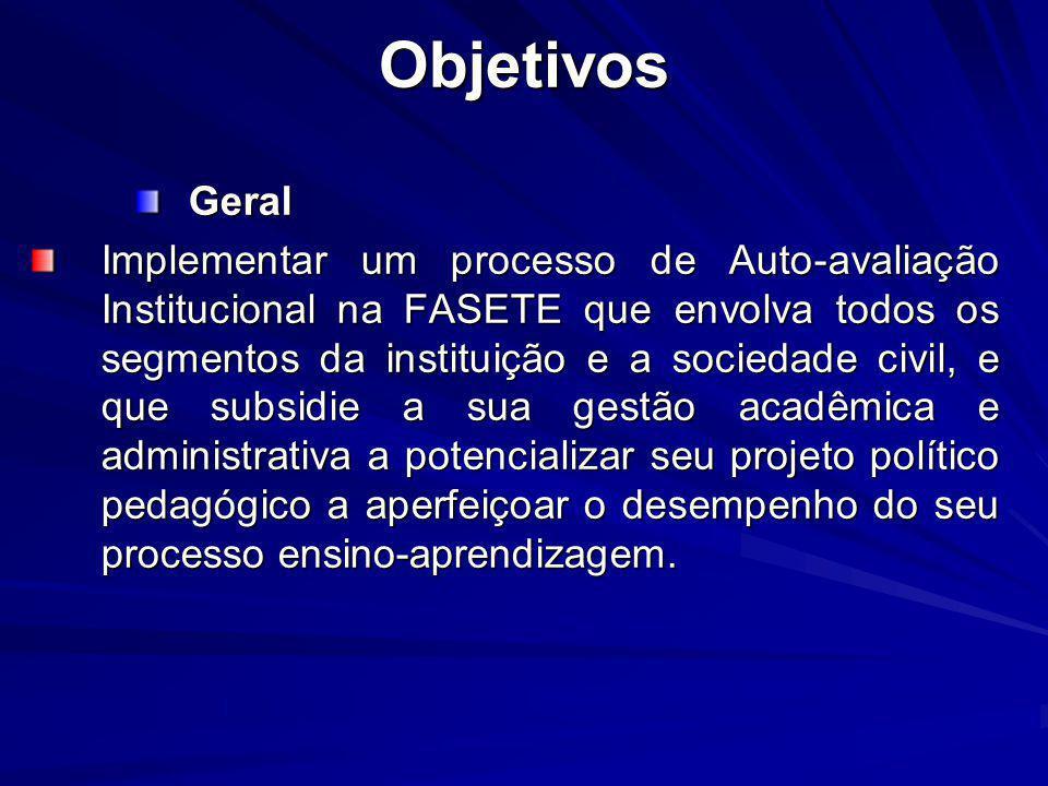 Objetivos Geral Implementar um processo de Auto-avaliação Institucional na FASETE que envolva todos os segmentos da instituição e a sociedade civil, e