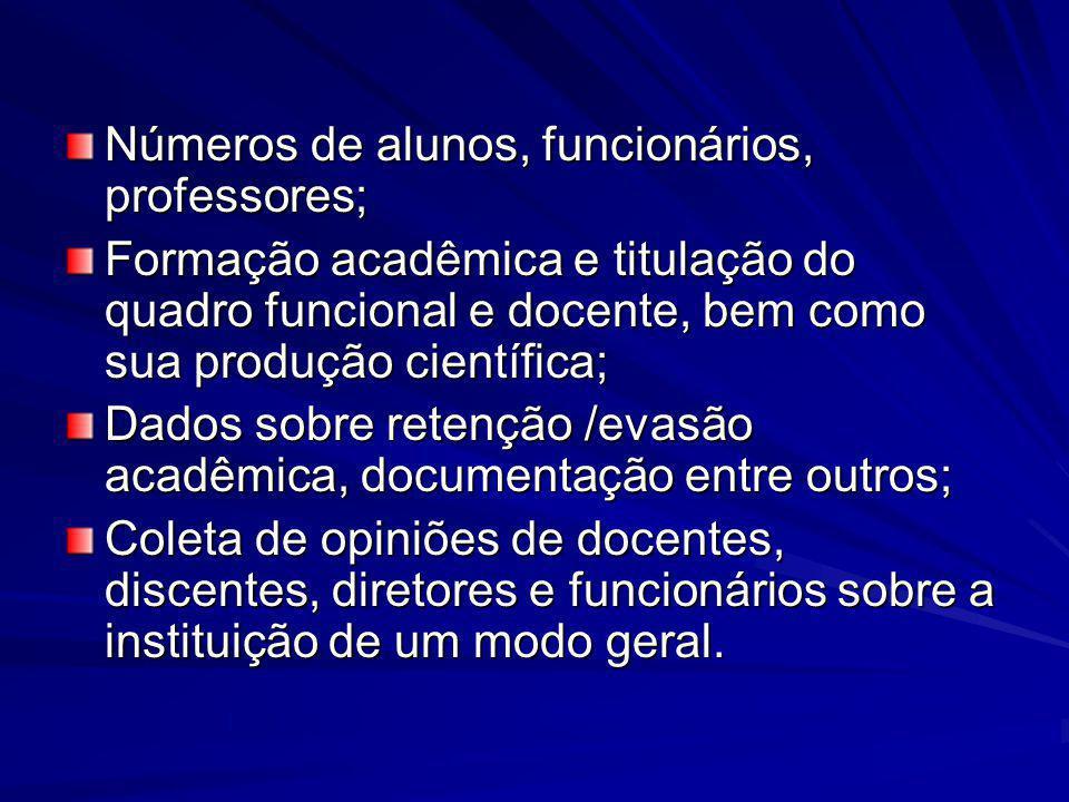 Números de alunos, funcionários, professores; Formação acadêmica e titulação do quadro funcional e docente, bem como sua produção científica; Dados so