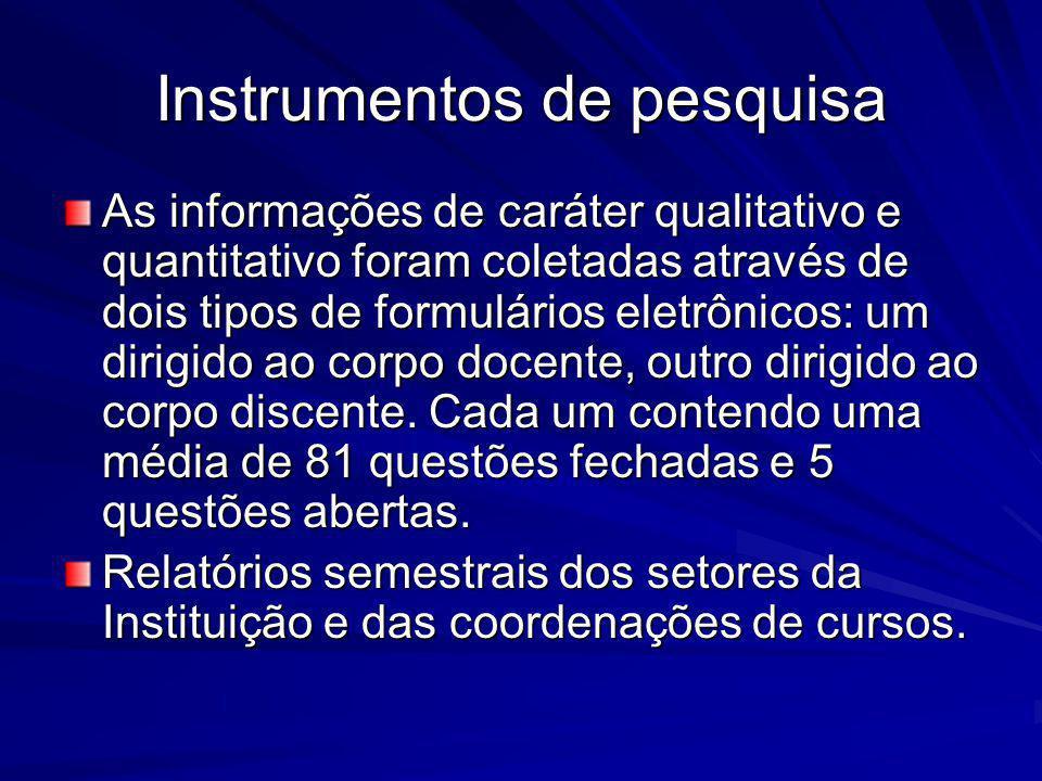 Instrumentos de pesquisa As informações de caráter qualitativo e quantitativo foram coletadas através de dois tipos de formulários eletrônicos: um dir