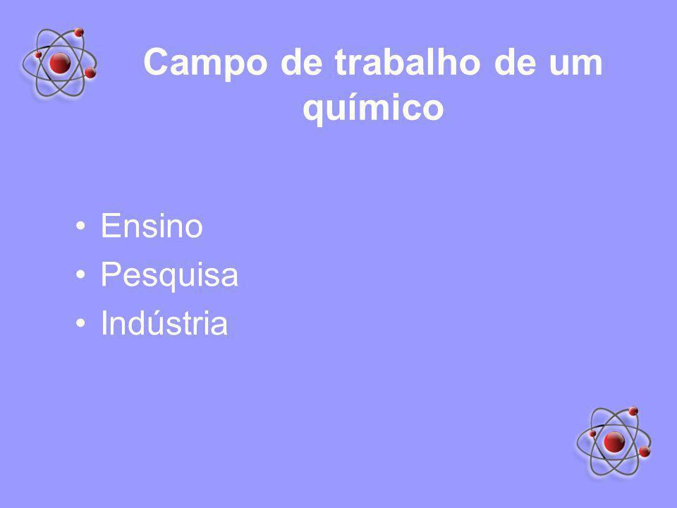 Campo de trabalho de um químico Ensino Pesquisa Indústria