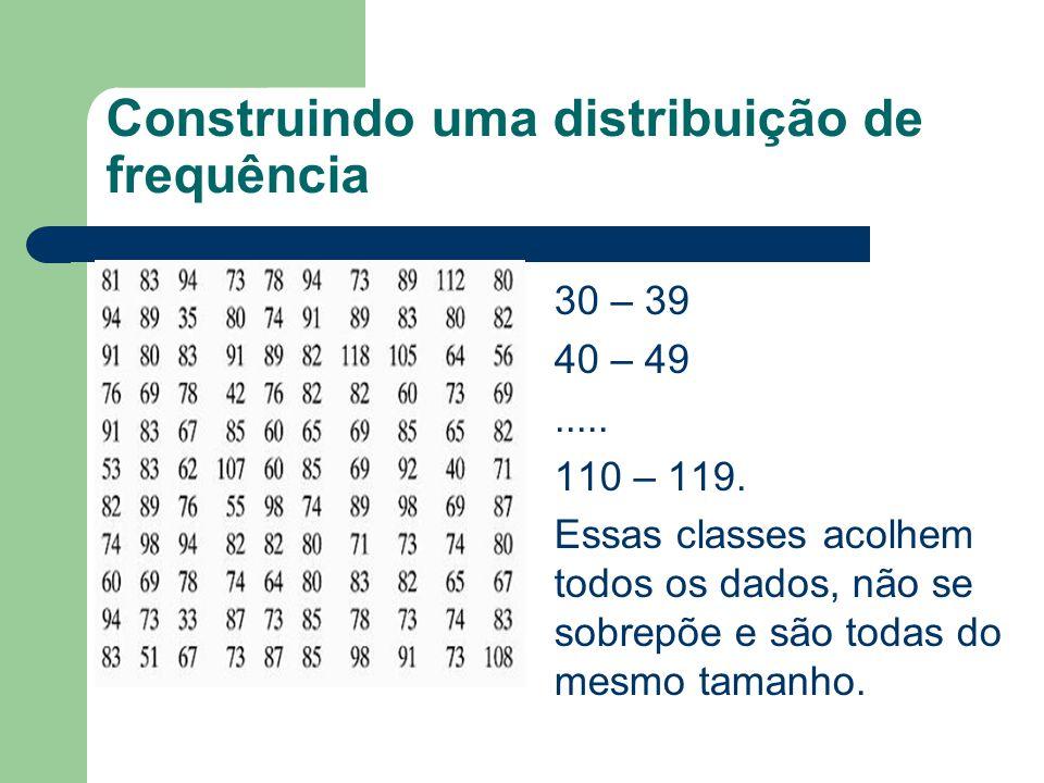Construindo uma distribuição de frequência 30 – 39 40 – 49..... 110 – 119. Essas classes acolhem todos os dados, não se sobrepõe e são todas do mesmo
