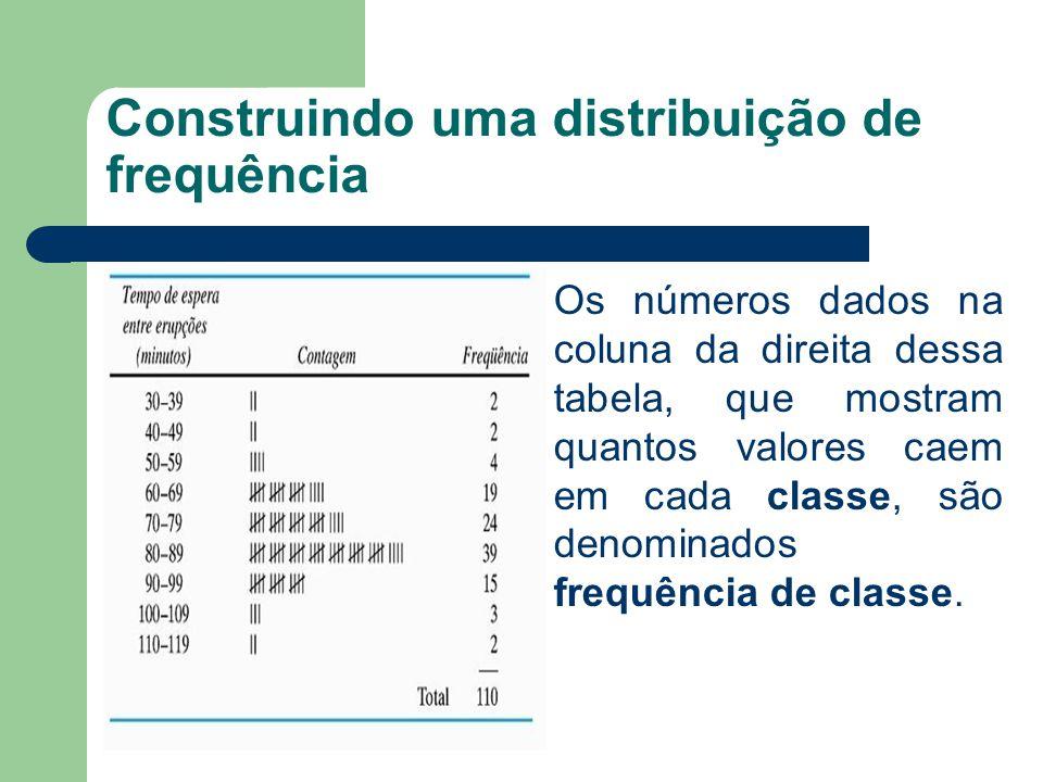 Construindo uma distribuição de frequência Os números dados na coluna da direita dessa tabela, que mostram quantos valores caem em cada classe, são de