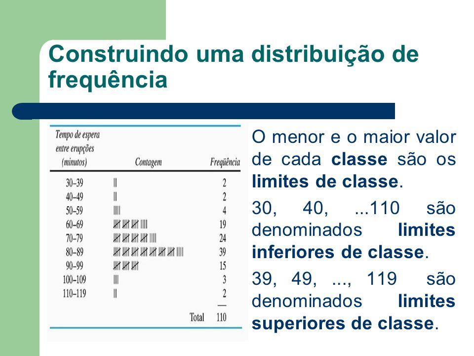 Construindo uma distribuição de frequência O menor e o maior valor de cada classe são os limites de classe. 30, 40,...110 são denominados limites infe