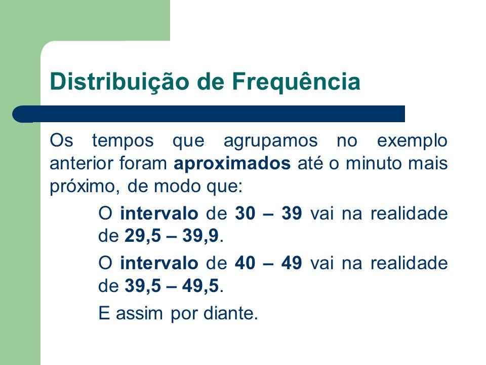 Distribuição de Frequência Os tempos que agrupamos no exemplo anterior foram aproximados até o minuto mais próximo, de modo que: O intervalo de 30 – 3