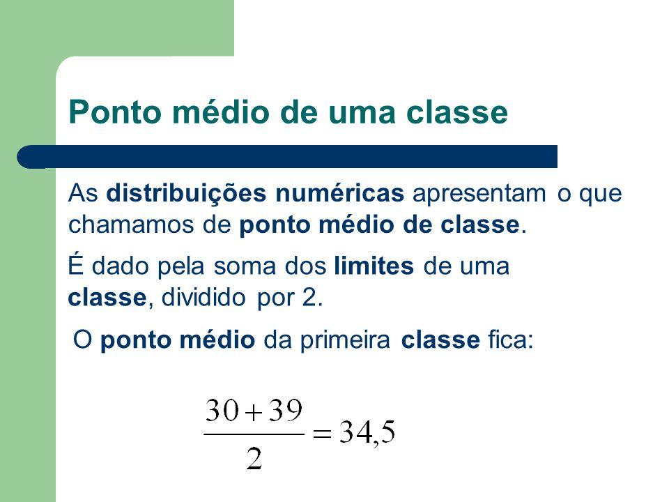Ponto médio de uma classe As distribuições numéricas apresentam o que chamamos de ponto médio de classe. É dado pela soma dos limites de uma classe, d