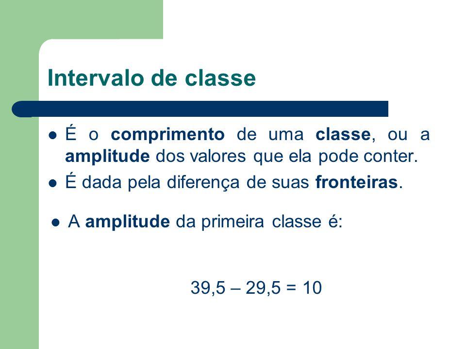 Intervalo de classe É o comprimento de uma classe, ou a amplitude dos valores que ela pode conter. É dada pela diferença de suas fronteiras. A amplitu