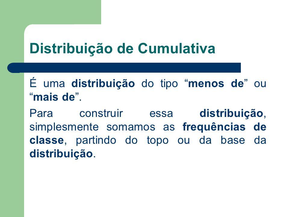 Distribuição de Cumulativa É uma distribuição do tipo menos de oumais de. Para construir essa distribuição, simplesmente somamos as frequências de cla