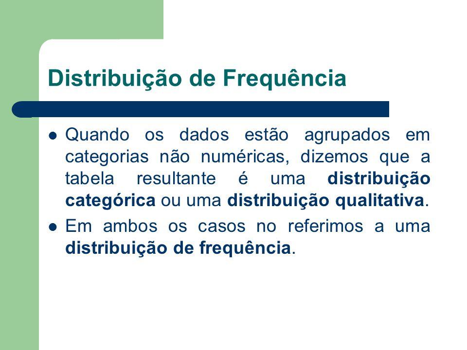 Distribuição de Frequência Quando os dados estão agrupados em categorias não numéricas, dizemos que a tabela resultante é uma distribuição categórica