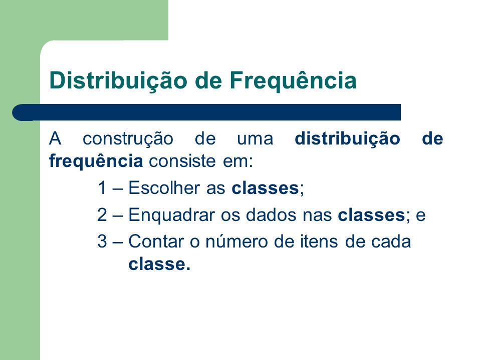 Distribuição de Frequência A construção de uma distribuição de frequência consiste em: 1 – Escolher as classes; 2 – Enquadrar os dados nas classes; e