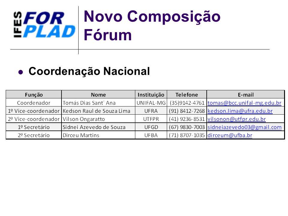 Novo Composição Fórum Coordenação Nacional