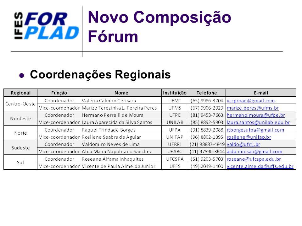 Novo Composição Fórum Coordenações Regionais