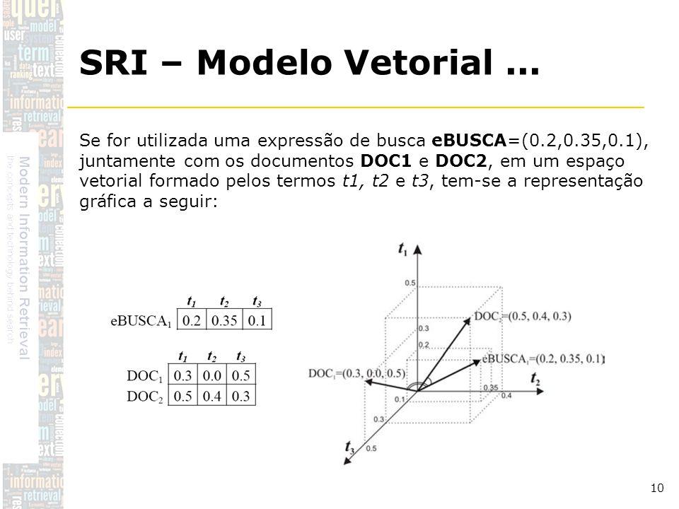 DSC/CCT/UFCG 10 Se for utilizada uma expressão de busca eBUSCA=(0.2,0.35,0.1), juntamente com os documentos DOC1 e DOC2, em um espaço vetorial formado