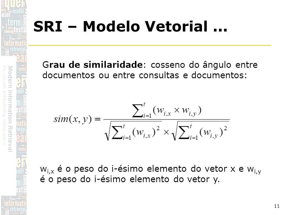 DSC/CCT/UFCG 11 Grau de similaridade: cosseno do ângulo entre documentos ou entre consultas e documentos: w i,x é o peso do i-ésimo elemento do vetor