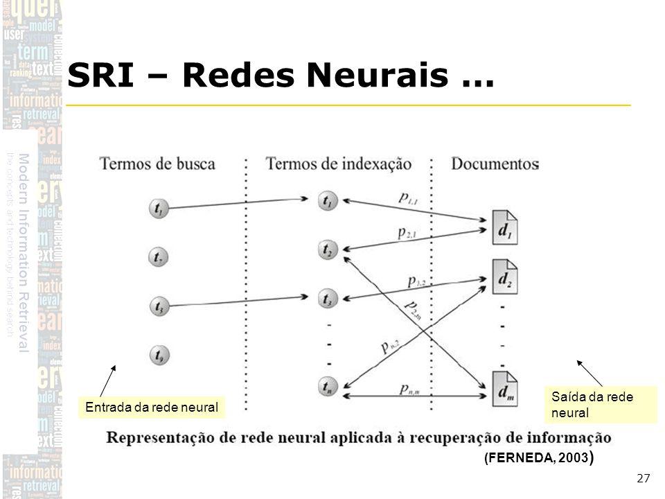 DSC/CCT/UFCG 27 (FERNEDA, 2003 ) Entrada da rede neural Saída da rede neural SRI – Redes Neurais...