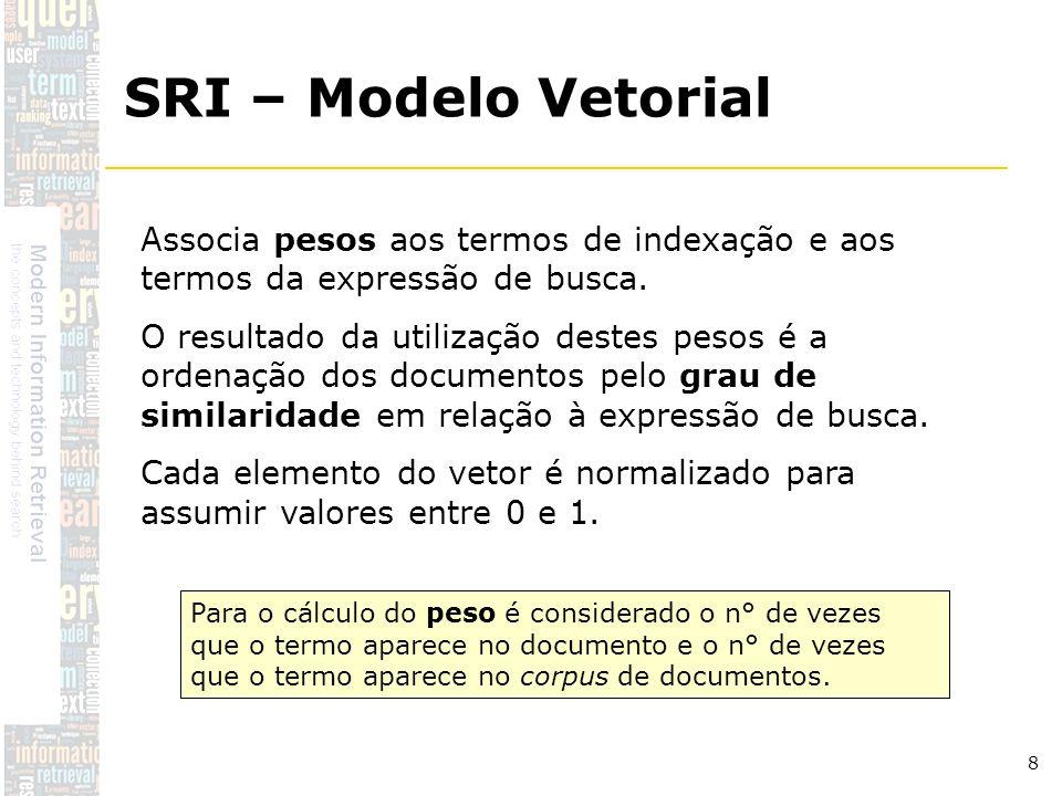DSC/CCT/UFCG 9 A representação gráfica de dois documentos: DOC1, com termos de indexação t1 e t3, com pesos 0.3 e 0.5, e DOC2 com termos de indexação t1, t2 e t3, com pesos 0.5, 0.4 e 0.3, dá-se: SRI – Modelo Vetorial...