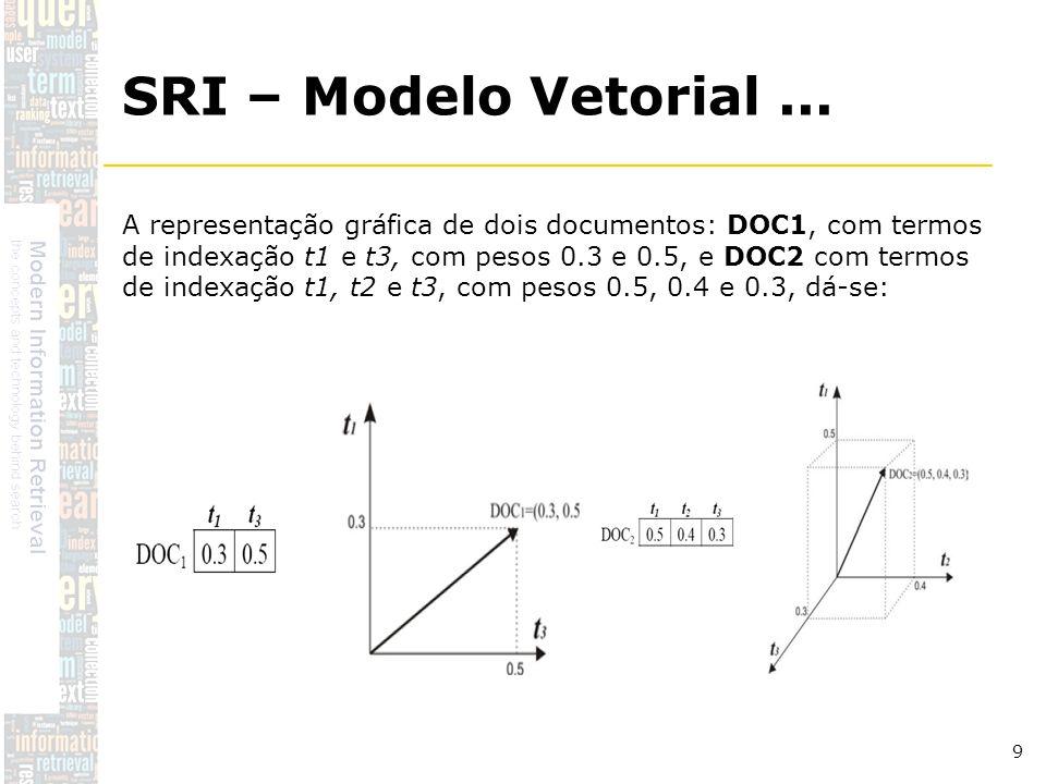 DSC/CCT/UFCG 10 Se for utilizada uma expressão de busca eBUSCA=(0.2,0.35,0.1), juntamente com os documentos DOC1 e DOC2, em um espaço vetorial formado pelos termos t1, t2 e t3, tem-se a representação gráfica a seguir: SRI – Modelo Vetorial...