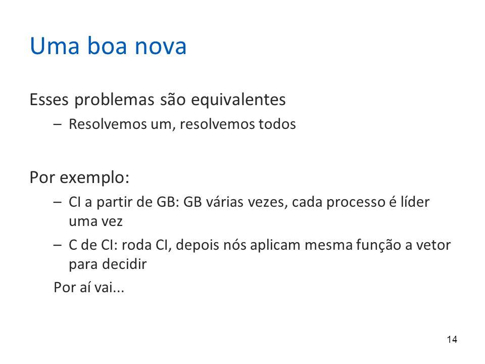 14 Uma boa nova Esses problemas são equivalentes –Resolvemos um, resolvemos todos Por exemplo: –CI a partir de GB: GB várias vezes, cada processo é lí