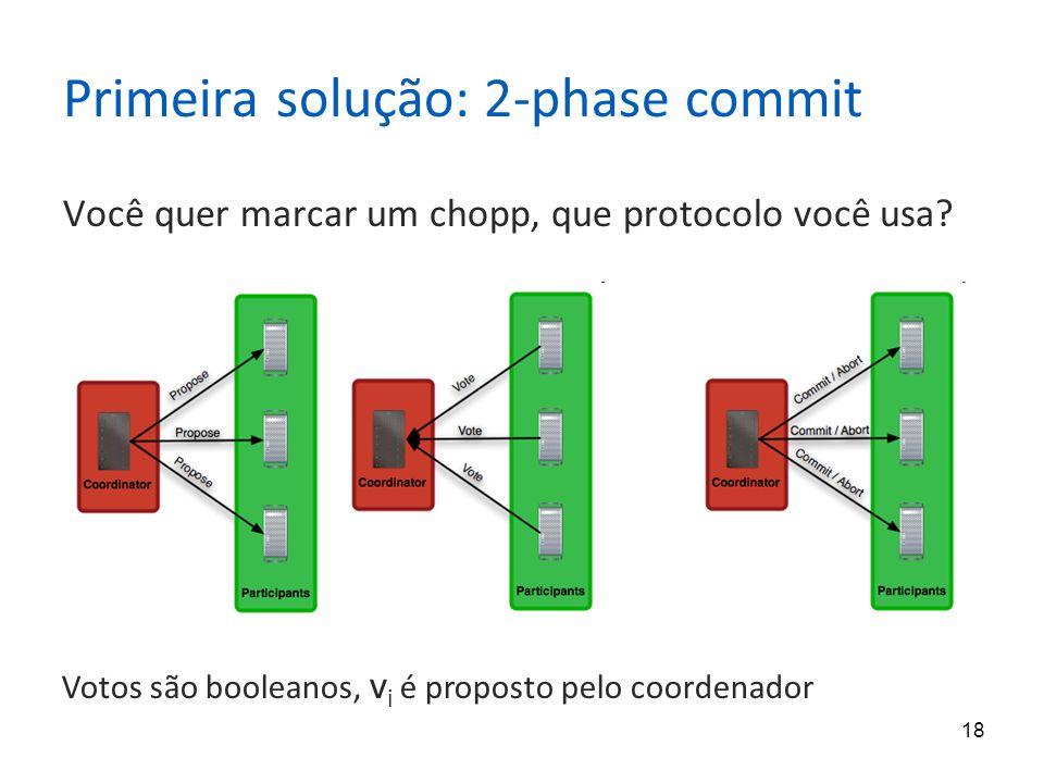 18 Primeira solução: 2-phase commit Você quer marcar um chopp, que protocolo você usa? Votos são booleanos, v i é proposto pelo coordenador