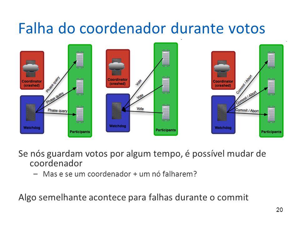20 Falha do coordenador durante votos Se nós guardam votos por algum tempo, é possível mudar de coordenador –Mas e se um coordenador + um nó falharem?