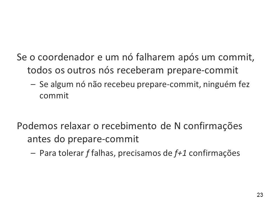 23 Se o coordenador e um nó falharem após um commit, todos os outros nós receberam prepare-commit –Se algum nó não recebeu prepare-commit, ninguém fez