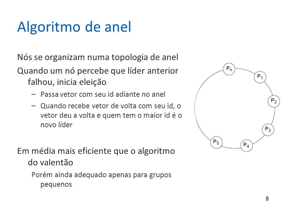 8 Algoritmo de anel Nós se organizam numa topologia de anel Quando um nó percebe que líder anterior falhou, inicia eleição –Passa vetor com seu id adi