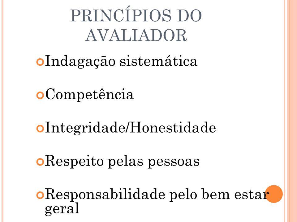 PRINCÍPIOS DO AVALIADOR Indagação sistemática Competência Integridade/Honestidade Respeito pelas pessoas Responsabilidade pelo bem estar geral