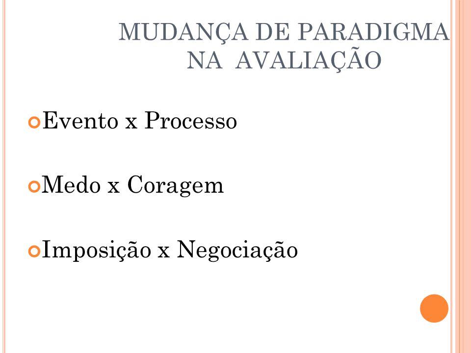 MUDANÇA DE PARADIGMA NA AVALIAÇÃO Evento x Processo Medo x Coragem Imposição x Negociação